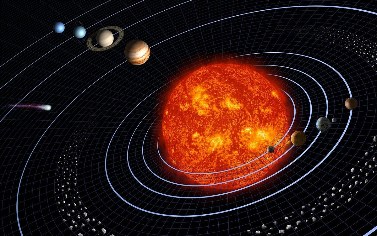 Solar System - Science